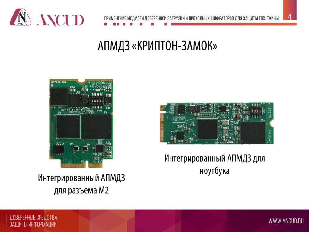 4 Интегрированный АПМДЗ для разъема М2 Интегрир...