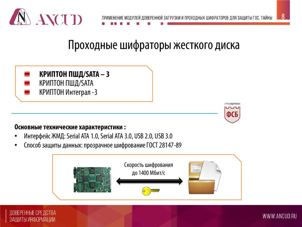 Проходные шифраторы жесткого диска КРИПТОН ПШД/...