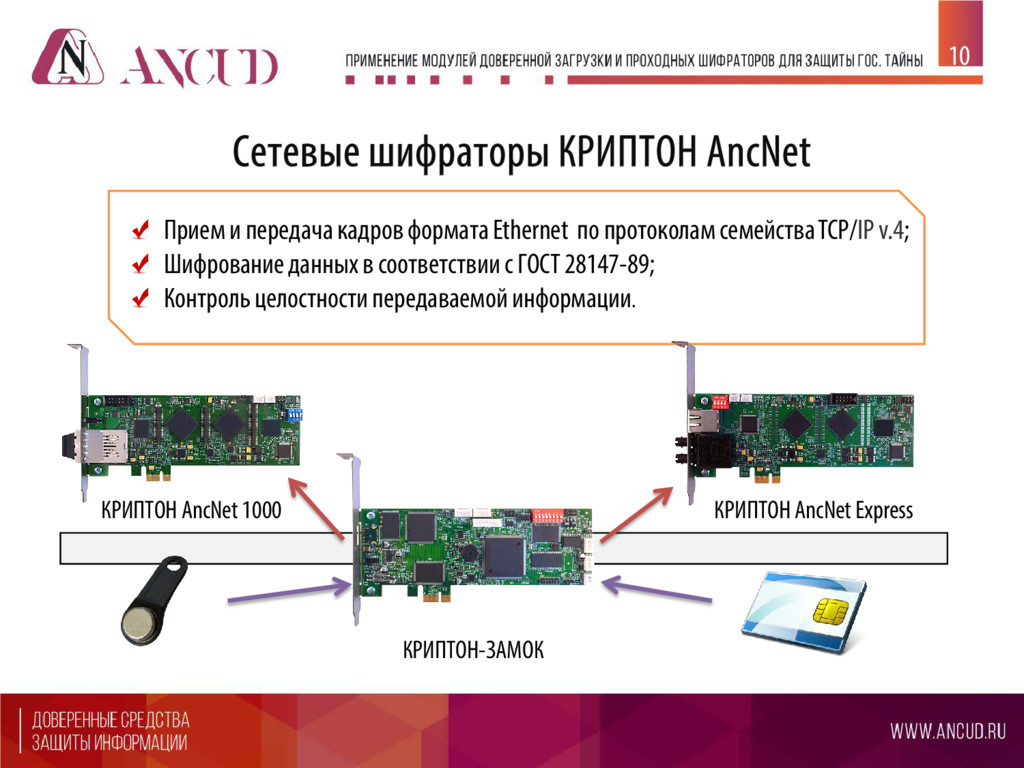 Прием и передача кадров формата Ethernet по про...