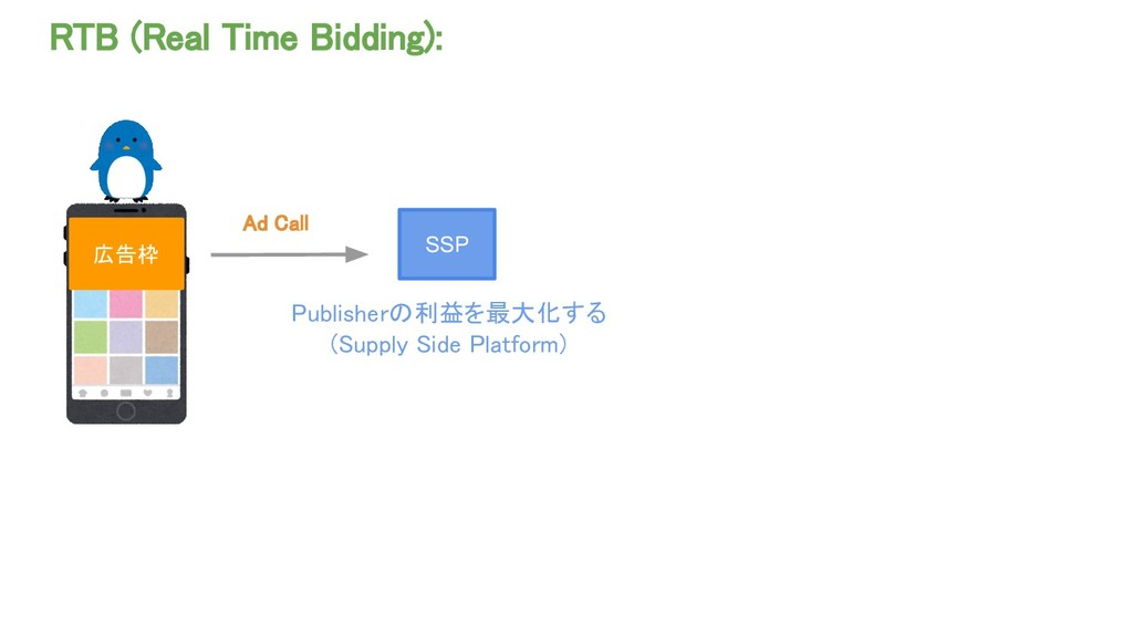 RTB (Real Time Bidding): 広告枠 SSP Ad Call Publis...