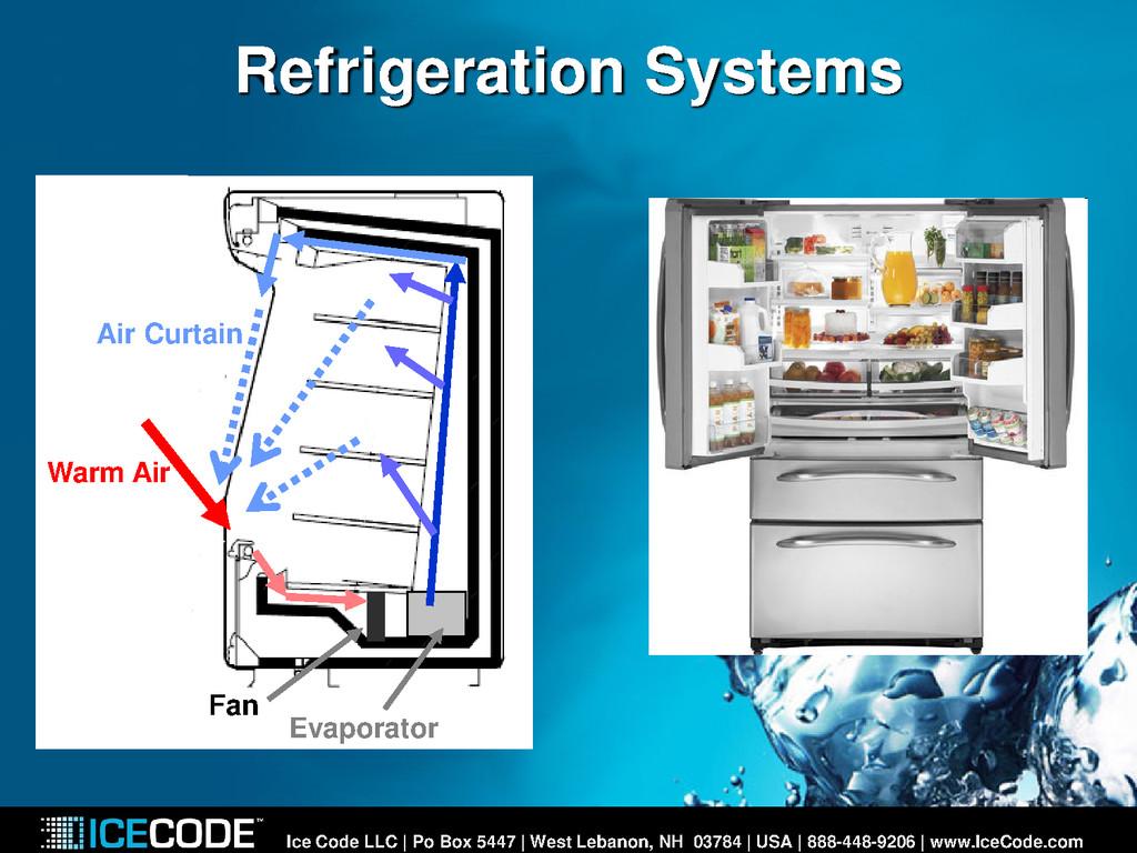 Refrigeration Systems Ice Code LLC | Po Box 544...
