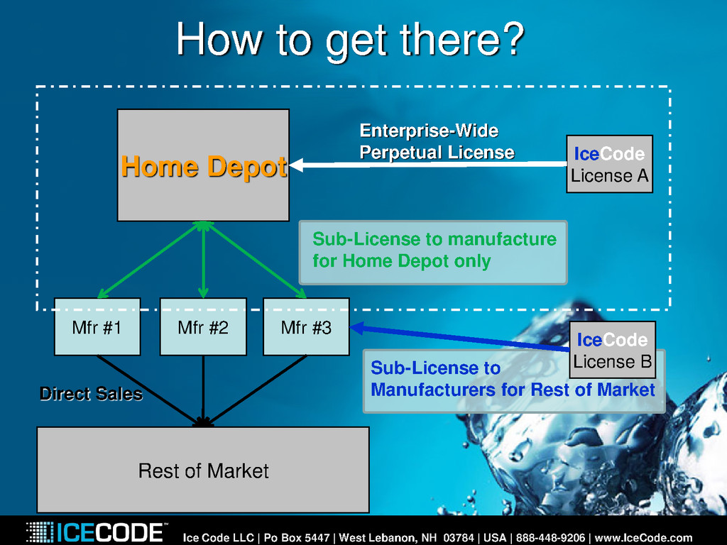 Home Depot How to get there? IceCode License A ...