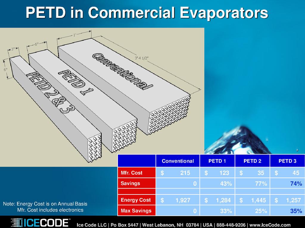 Ice Code LLC | Po Box 5447 | West Lebanon, NH 0...