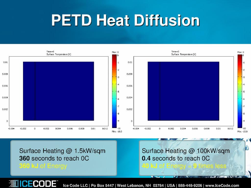 PETD Heat Diffusion Surface Heating @ 1.5kW/sqm...