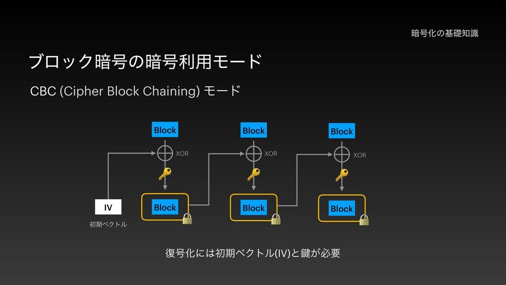 Block Block 🔑 🔒 ҉߸Խͷجૅࣝ ϒϩοΫ҉߸ͷ҉߸ར༻Ϟʔυ CBC (Ci...