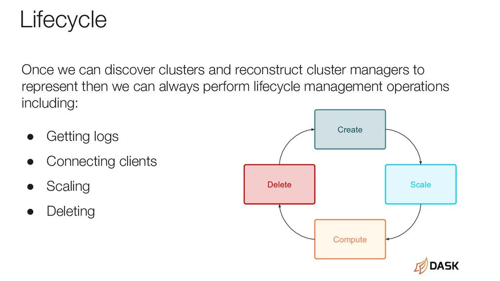 Lifecycle Once we can discover clusters and rec...