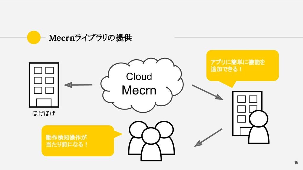 Mecrnライブラリの提供 16 Cloud Mecrn ほげほげ 動作検知操作が 当たり前に...
