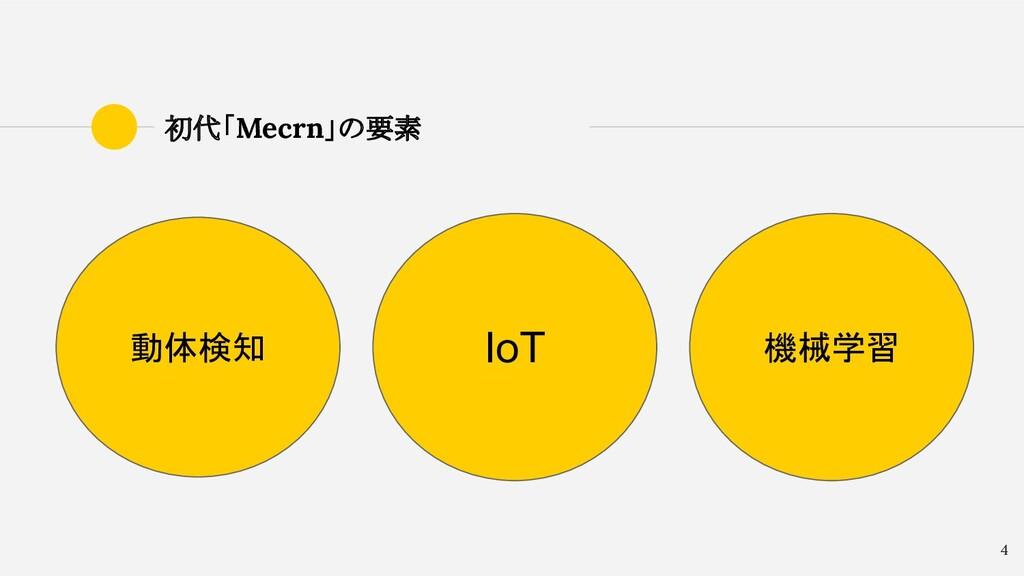 4 IoT 動体検知 機械学習 初代「Mecrn」の要素