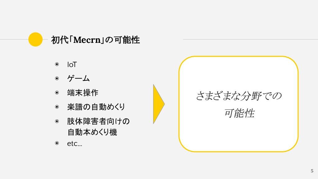 5 初代「Mecrn」の可能性 ◉ IoT ◉ ゲーム ◉ 端末操作 ◉ 楽譜の自動めくり ◉...