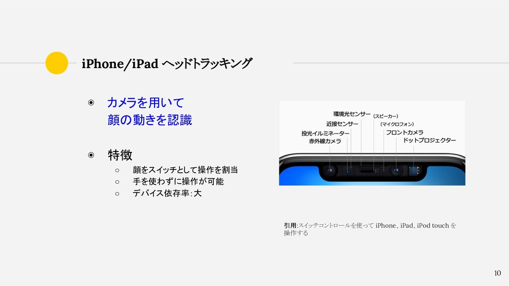 iPhone/iPad ヘッドトラッキング ◉ カメラを用いて 顔の動きを認識 ◉ 特徴 ○ ...
