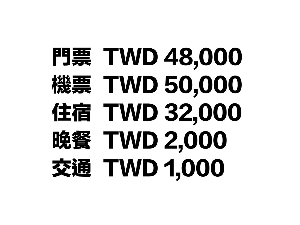 門票 TWD 48,000 機票 TWD 50,000 住宿 TWD 32,000 晚餐 TW...