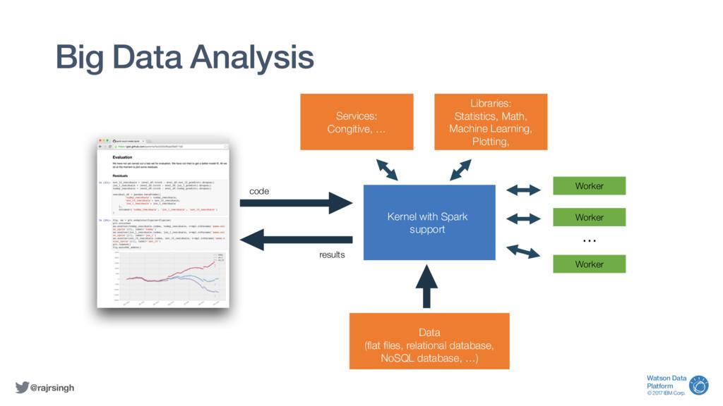 © 2017 IBM Corp. Watson Data Platform @rajrsing...