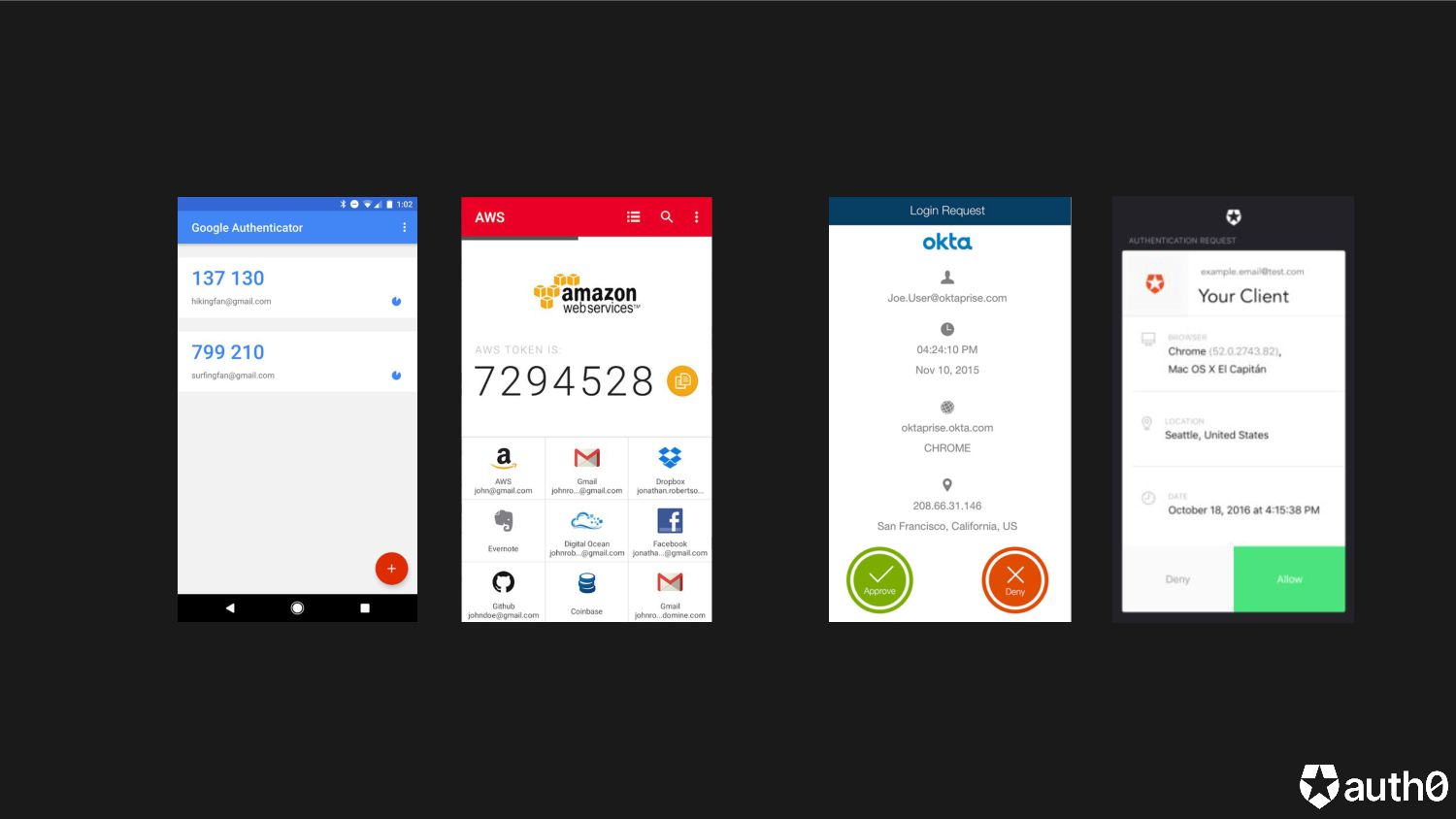 Email address/password Manage Contact Preferenc...