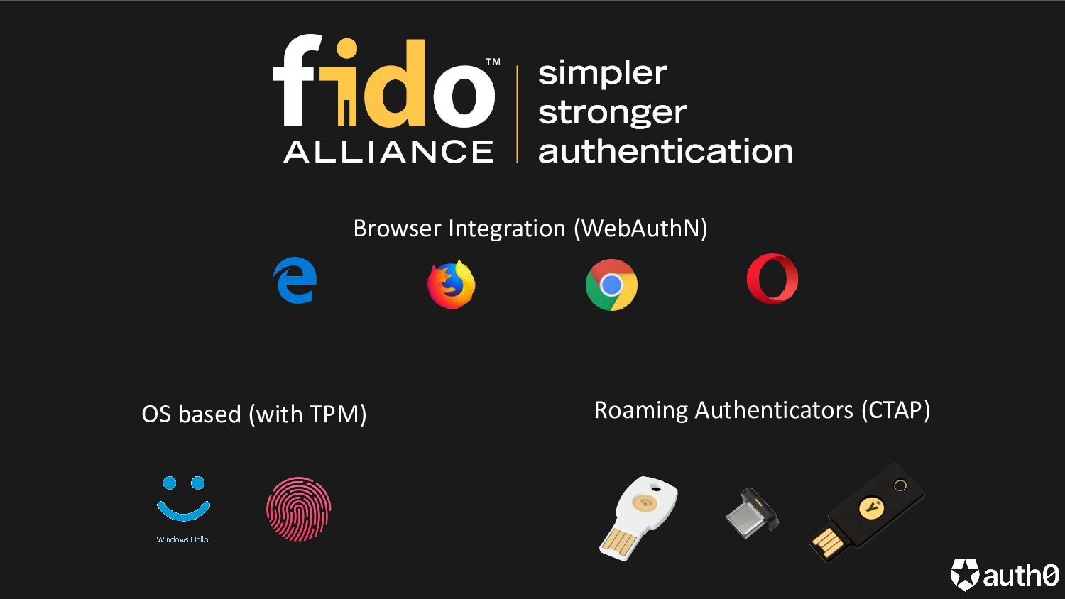 React to change Know your users, know your risk...