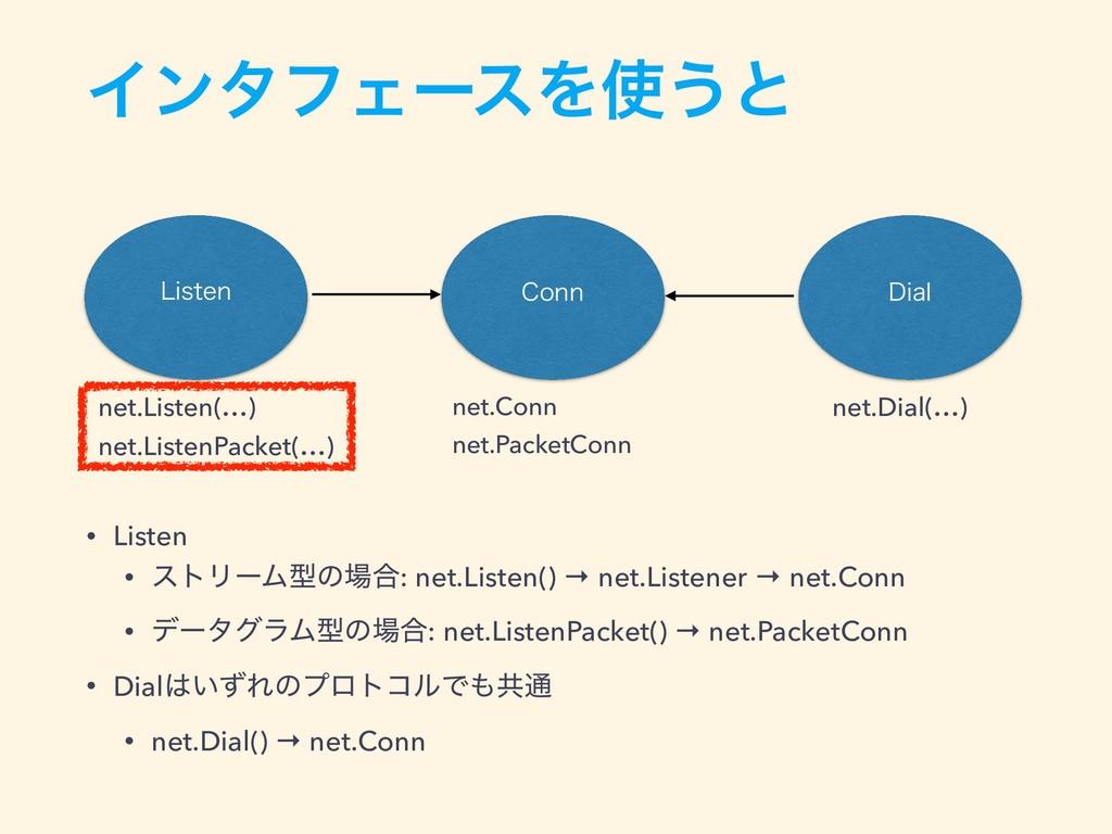 ΠϯλϑΣʔεΛ͏ͱ $POO -JTUFO %JBM net.Listen(…) net....