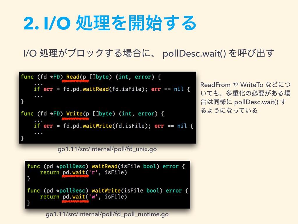 2. I/O ॲཧΛ։͢Δ I/O ॲཧ͕ϒϩοΫ͢Δ߹ʹɺ pollDesc.wait(...