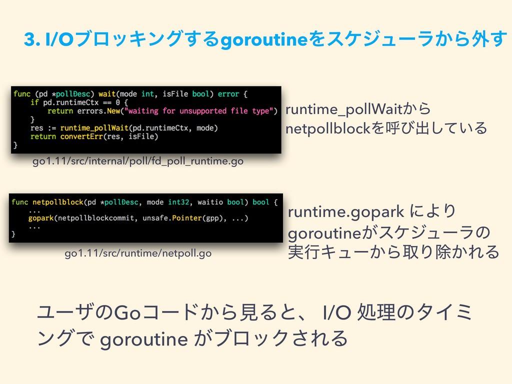 3. I/OϒϩοΩϯά͢ΔgoroutineΛεέδϡʔϥ͔Β֎͢ go1.11/src/i...