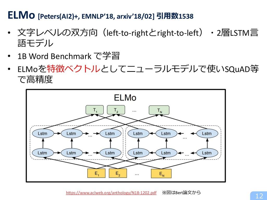 • ⽂字レベルの双⽅向(left-to-rightとright-to-left)・2層LSTM...