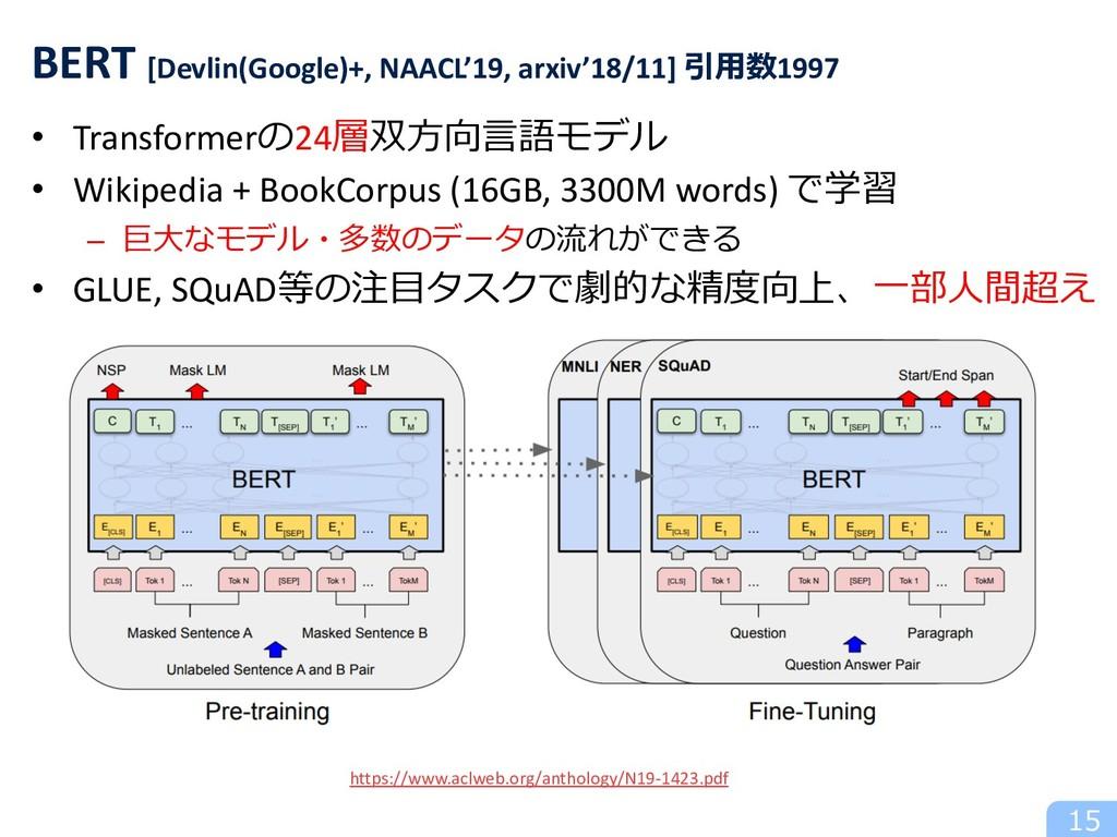 • Transformerの24層双⽅向⾔語モデル • Wikipedia + BookCor...