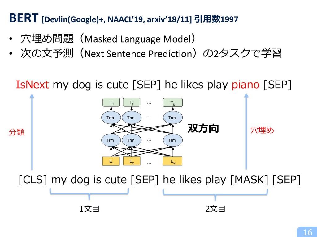 • ⽳埋め問題(Masked Language Model) • 次の⽂予測(Next Sen...
