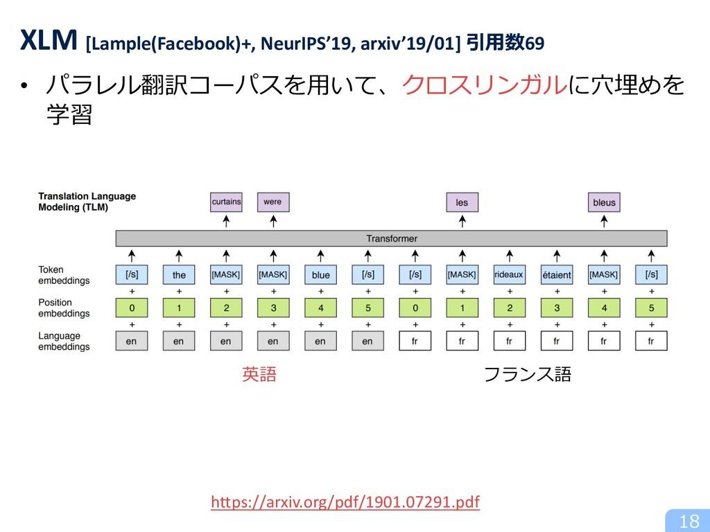 • パラレル翻訳コーパスを⽤いて、クロスリンガルに⽳埋めを 学習 18 XLM [Lample...