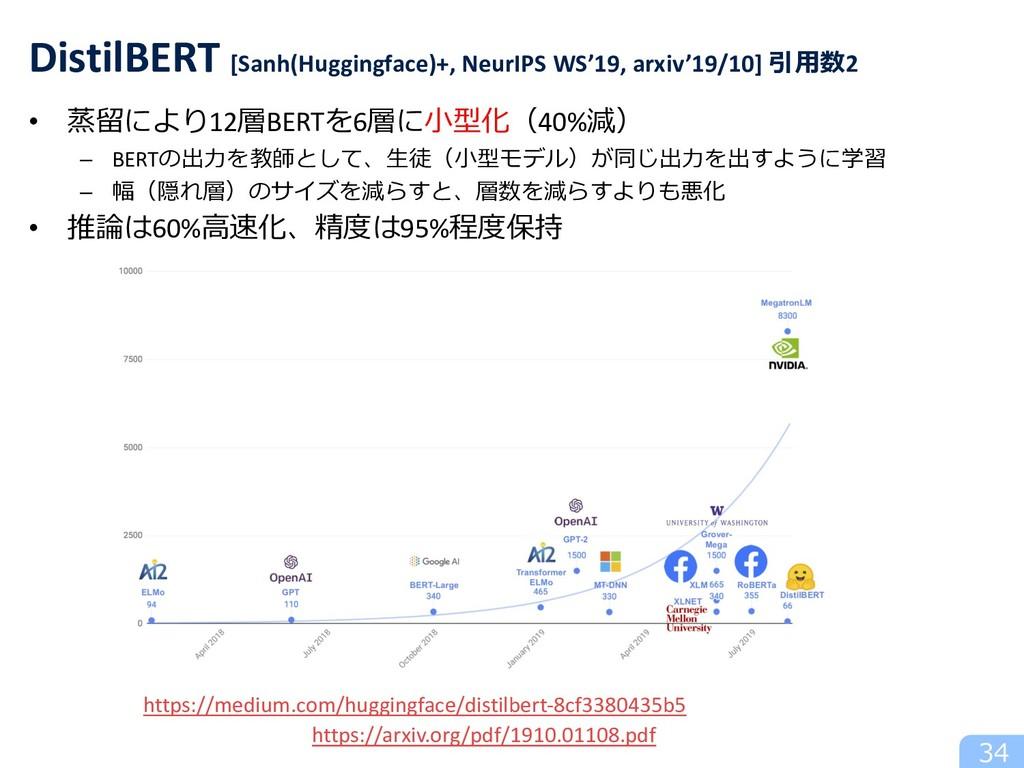 • 蒸留により12層BERTを6層に⼩型化(40%減) – BERTの出⼒を教師として、⽣徒(...