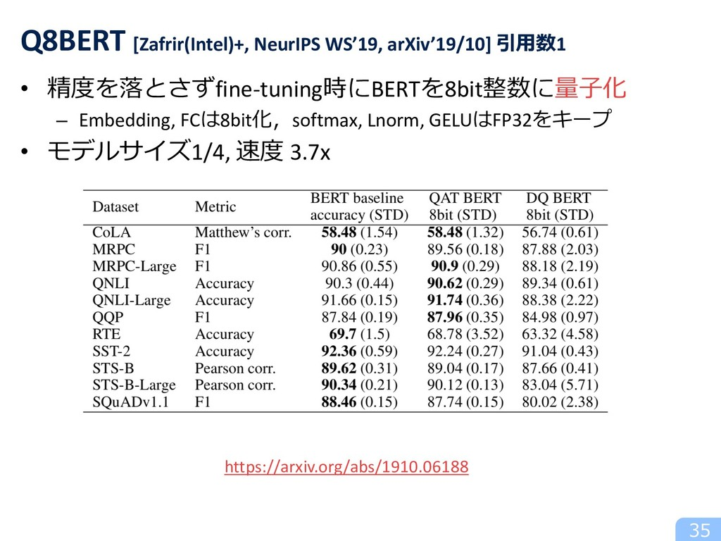 • 精度を落とさずfine-tuning時にBERTを8bit整数に量⼦化 – Embeddi...