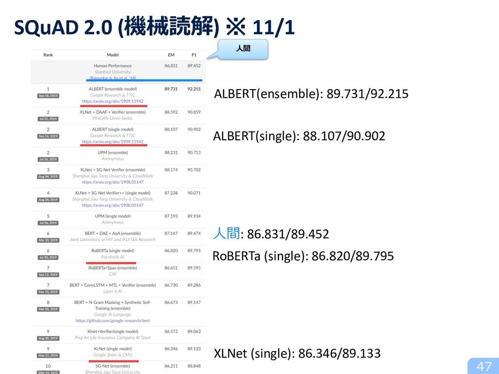 47 SQuAD 2.0 (機械読解) ※ 11/1 ⼈間 ALBERT(ensemble):...