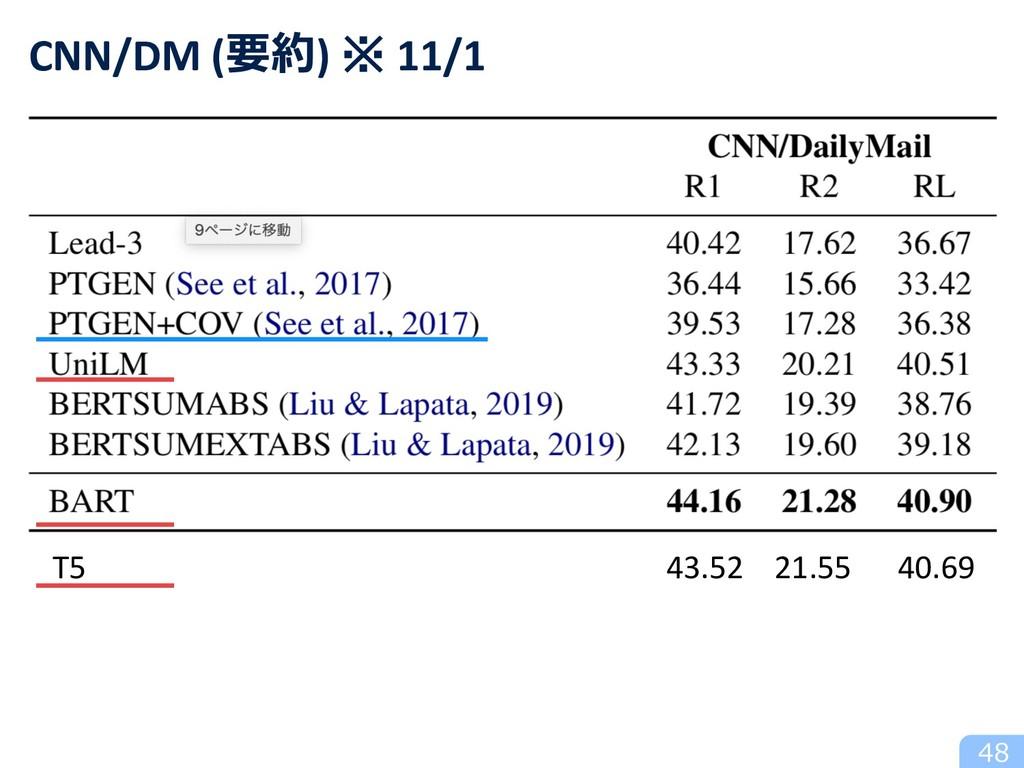 48 CNN/DM (要約) ※ 11/1 T5 43.52 21.55 40.69