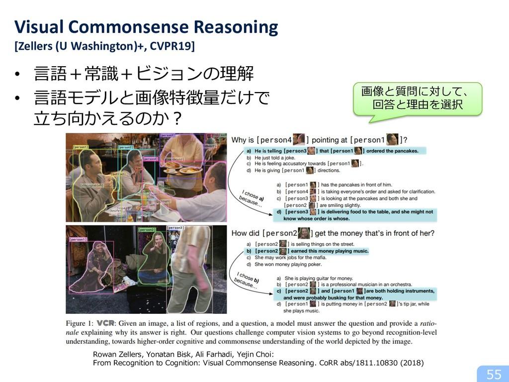 • ⾔語+常識+ビジョンの理解 • ⾔語モデルと画像特徴量だけで ⽴ち向かえるのか︖ 55 V...