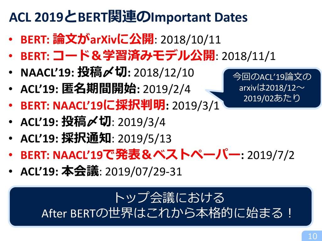 • BERT: 論⽂がarXivに公開: 2018/10/11 • BERT: コード&学習済...