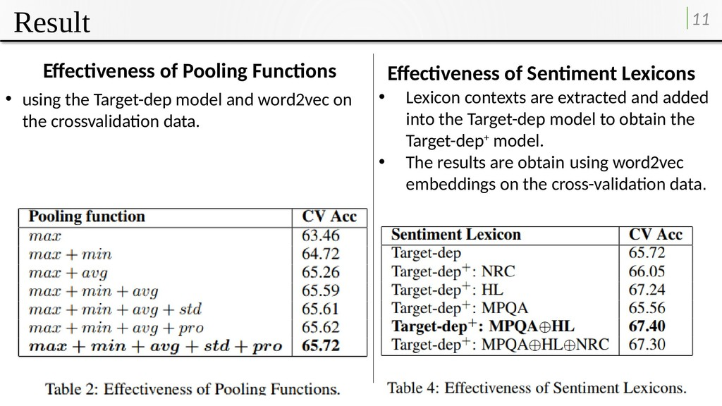 Result 11 Effectiveness of Pooling Functions • ...