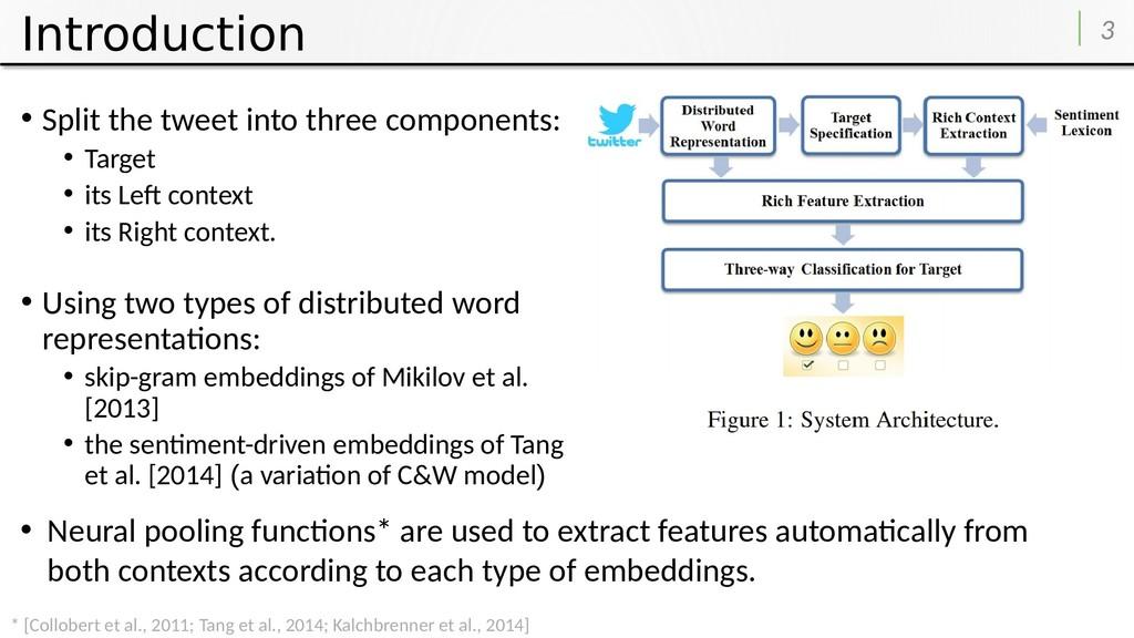 Introduction • Split the tweet into three compo...