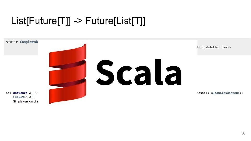 List[Future[T]] -> Future[List[T]] 50