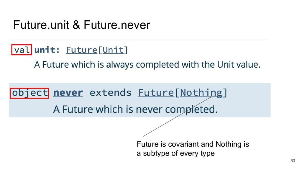 Future.unit & Future.never 53 Future is covaria...
