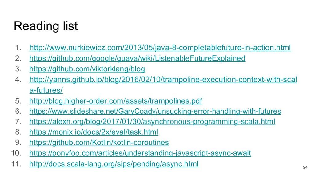 Reading list 1. http://www.nurkiewicz.com/2013/...