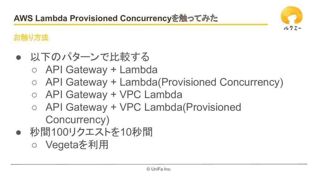 © UniFa Inc. AWS Lambda Provisioned Concurrency...