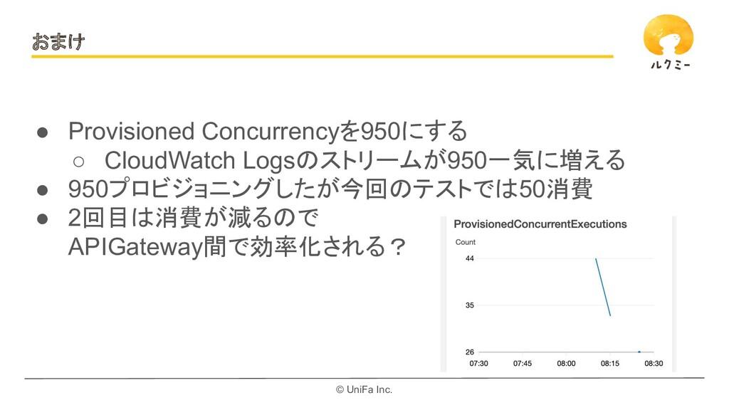 © UniFa Inc. おまけ ● Provisioned Concurrencyを950に...