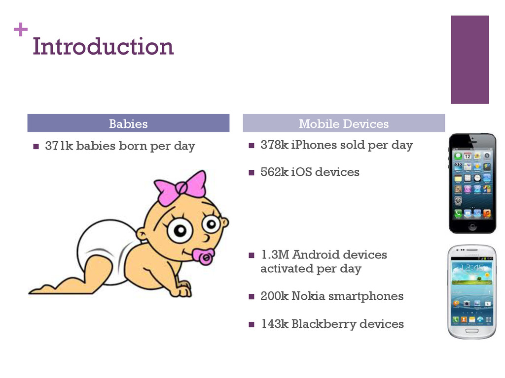 + Introduction n 371k babies born per day n...