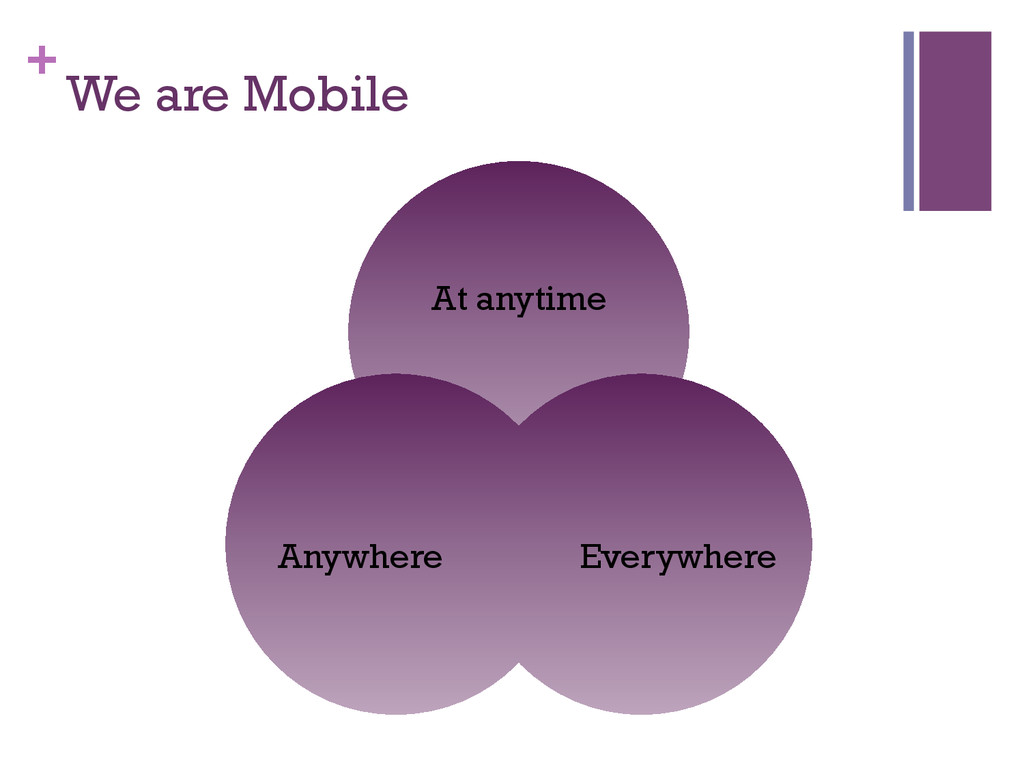 + We are Mobile At anytime Everywhere Anywhere