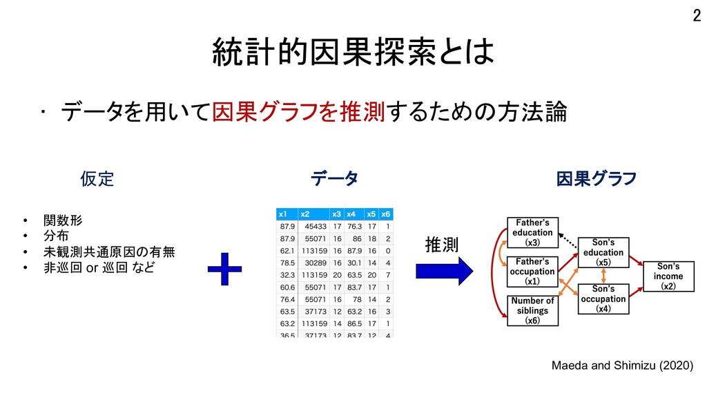 統計的因果探索とは • データを用いて因果グラフを推測するための方法論 2 Maeda and...