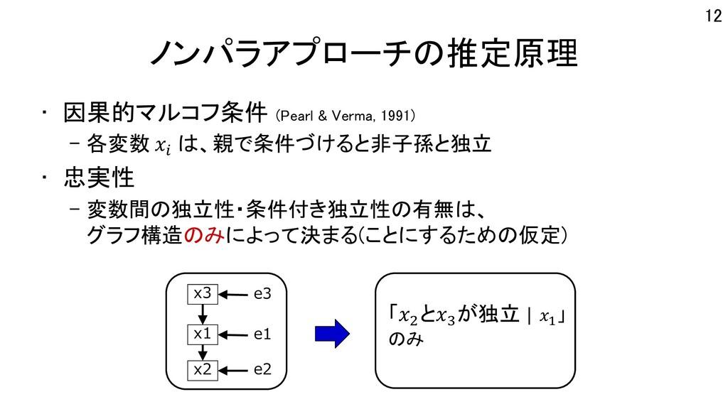 ノンパラアプローチの推定原理 • 因果的マルコフ条件 (Pearl & Verma, 1991...