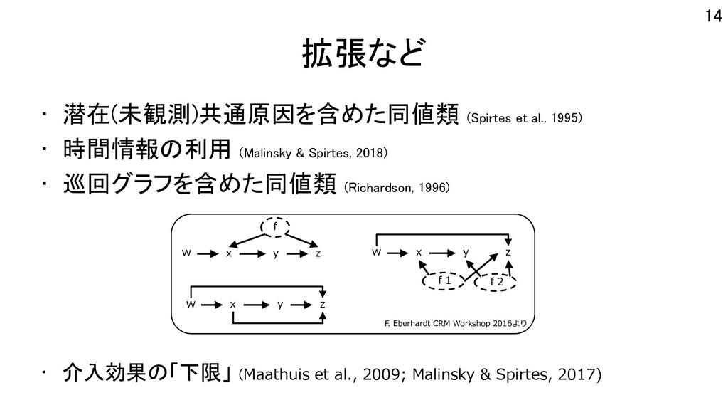 拡張など • 潜在(未観測)共通原因を含めた同値類 (Spirtes et al., 1995...