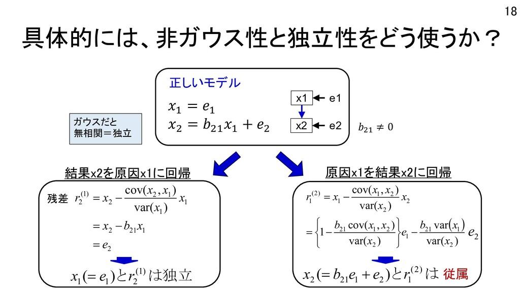 具体的には、非ガウス性と独立性をどう使うか? 18 x1 x2 e1 e2 正しいモデル 結果...