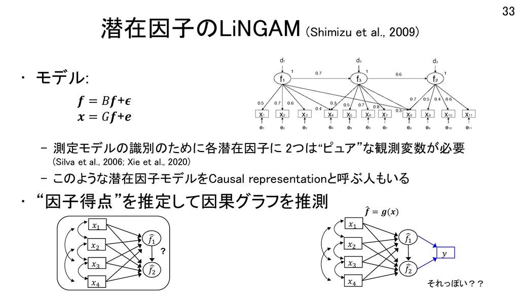 潜在因子のLiNGAM (Shimizu et al., 2009) • モデル: – 測定モ...
