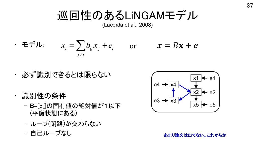 巡回性のあるLiNGAMモデル (Lacerda et al., 2008) • モデル: •...