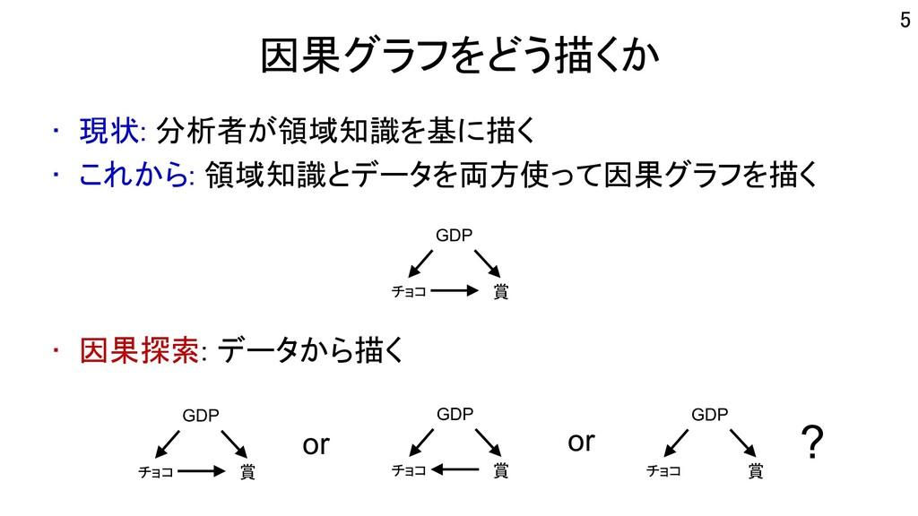 因果グラフをどう描くか • 現状: 分析者が領域知識を基に描く • これから: 領域知識とデー...