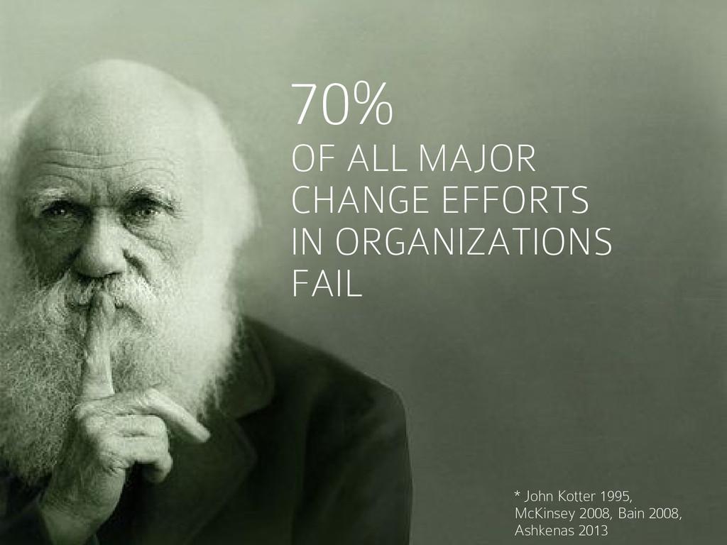 Et aussi 30% des transformations organisationne...