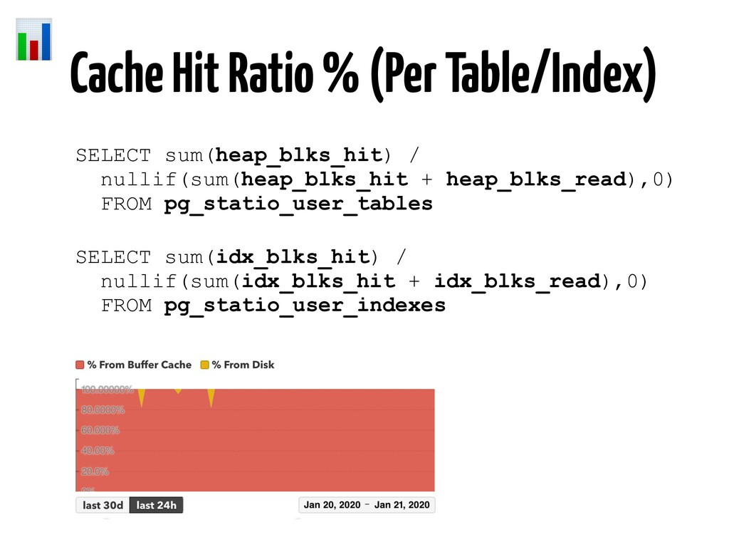 SELECT sum(heap_blks_hit) / nullif(sum(heap_blk...