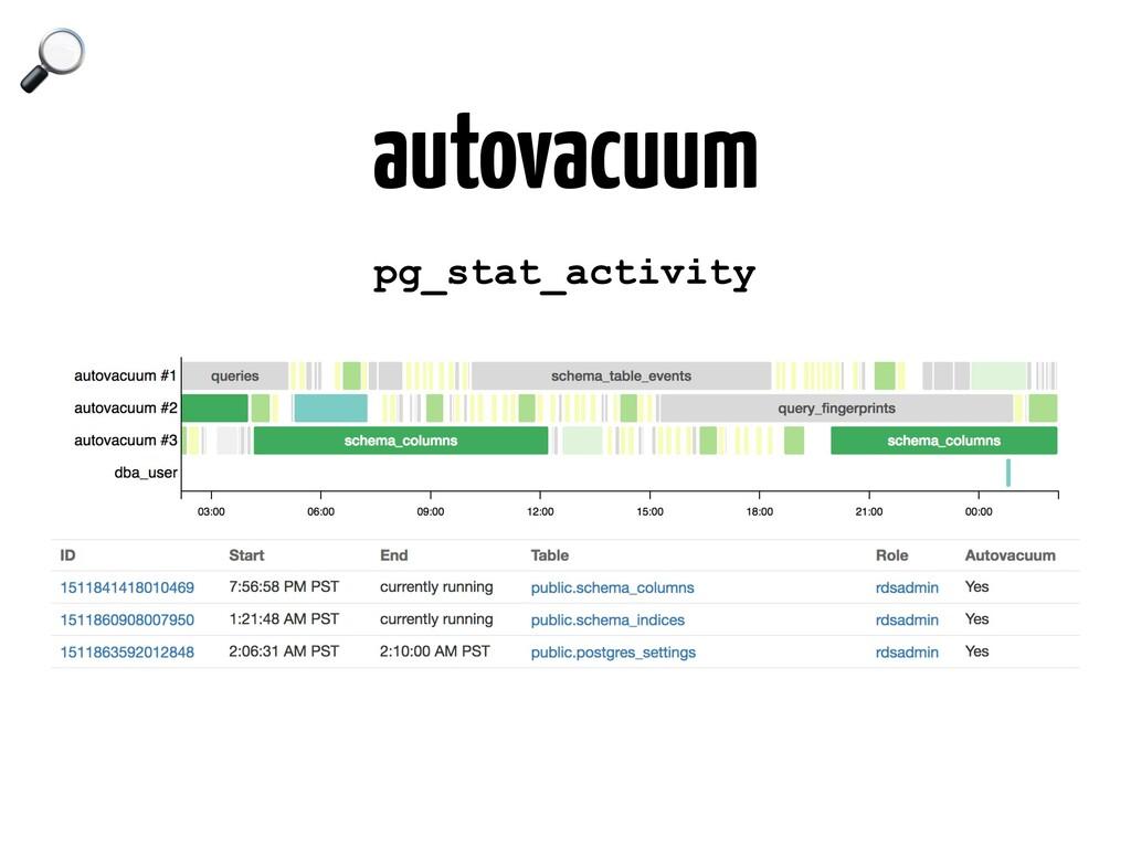 autovacuum pg_stat_activity